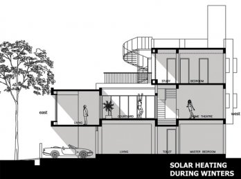 Satish Nayak Residence by The Design Firm/Solar heating